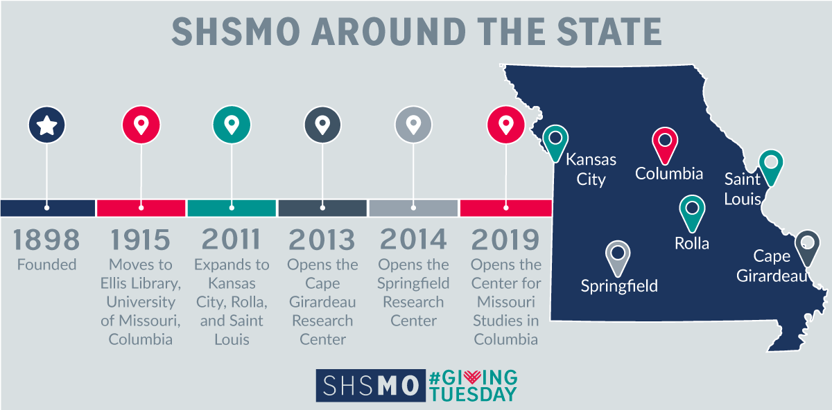 SHSMO locations map: Columbia, Kansas City, Rolla, St. Louis, Cape Girardeau, Springfield